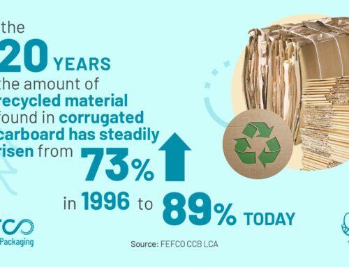 Golfkarton wordt steeds duurzamer en bestaat voor 89% uit gerecycled materiaal