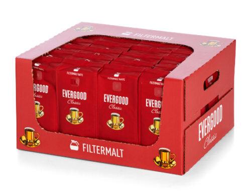 Shelf & Retail Ready Packaging biedt grote voordelen